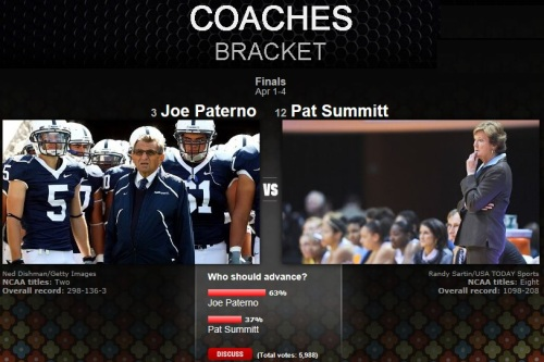 CoachBracket